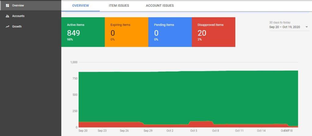 tạo quảng cáo mua sắm gg shopping trên google merchant center